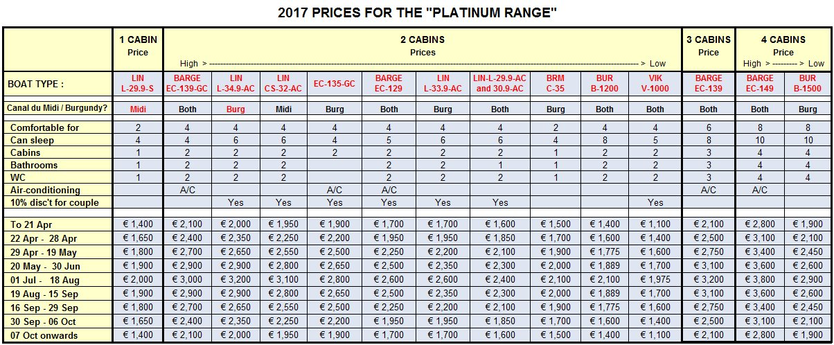 French Canal Boat Barge Rental Prices 2017 The Platinum Range